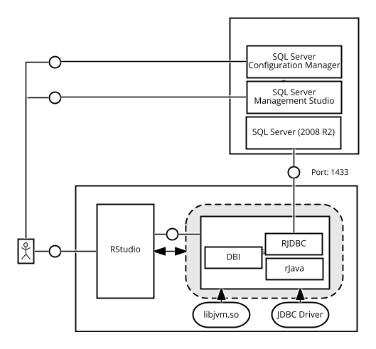 Block diagram how it technically works